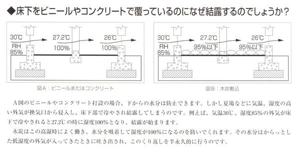 コンクリート・ビニール敷設の問題点.JPG