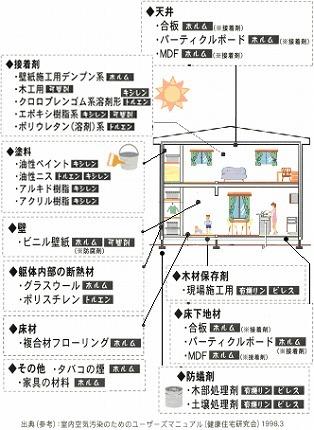 chart_genin.jpg